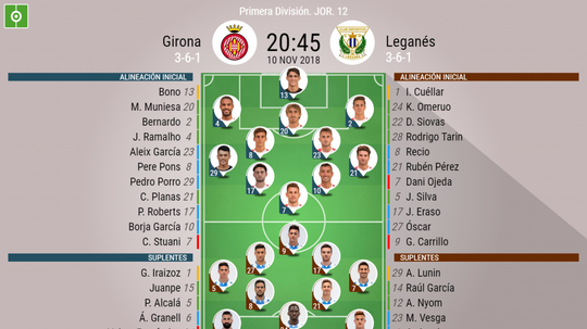 Onces confirmados del Girona-Leganés. BeSoccer