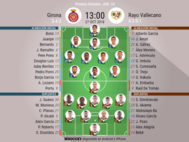 Onces confirmados del Girona-Rayo. BeSoccer