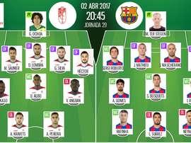 Official lineups of Granada v Barcelona. BeSoccer