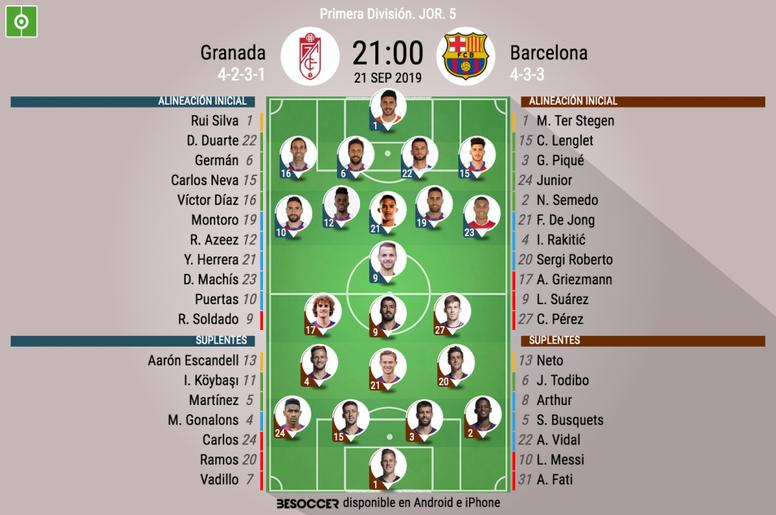 Granada y Barcelona, igualados a siete puntos. BeSoccer