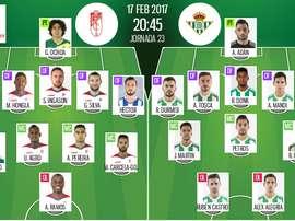 Alineaciones oficiales del Granada-Betis correspondiente a la jornada 23 de LaLiga. BeSoccer