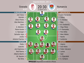 Alineaciones oficiales del Granada-Numancia. BeSoccer