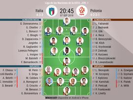 Alineaciones oficiales del Italia-Polonia. BeSoccer