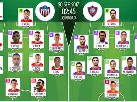 Alineaciones oficiales del Junior-Cerro Porteño de la vuelta de octavos de la Sudamericana. BeSoccer