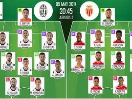 Alineaciones oficiales del Juventus-Mónaco de vuelta de semifinales Champions League 16-17. BeSoccer