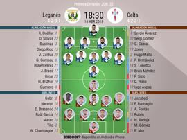 Alineaciones oficiales del Leganés-Celta.ñ BeSoccer