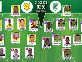 Alineaciones oficiales del Leones-Atlético Nacional, ida de semifinales de la Copa Colombia. BS