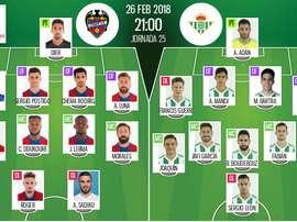 Alineaciones oficiales del Levante-Betis de la Jornada 25 de Primera 2017-18. BeSoccer