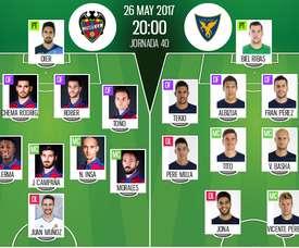 Alineaciones oficiales del Levante-UCAM Murcia de la jornada 40 de Segunda División 2016-17. BS