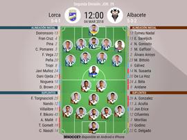 Alineaciones del Lorca-Albacete. BeSoccer