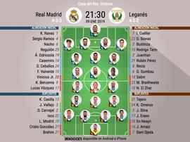 Formazioni ufficiali Real Madrid-Leganés, Coppa del Re 2018/19. BeSoccer