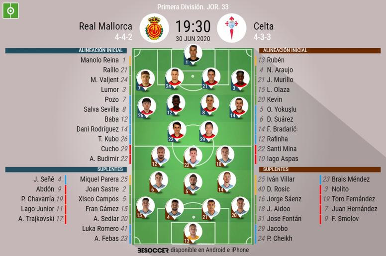 Alineaciones oficiales del Mallorca-Celta. BeSoccer