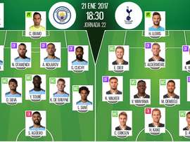 Alineaciones oficiales del Manchester City-Tottenham de la Jornada 22 de la Premier League 16-17. BeSoccer