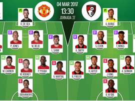 Alineaciones oficiales del United-AFC Bournemouth correspondiente a la Jornada 27. BeSoccer