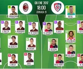 Alineaciones oficiales del Milan-Cagliari de la jornada 19 de la Serie A 16-17. BeSoccer