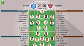 Onces oficiales del Nápoles-Arsenal. BeSoccer