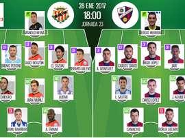 Alineaciones oficiales del Nàstic-Huesca de la jornada 23 de Segunda División 2016-17. BeSoccer