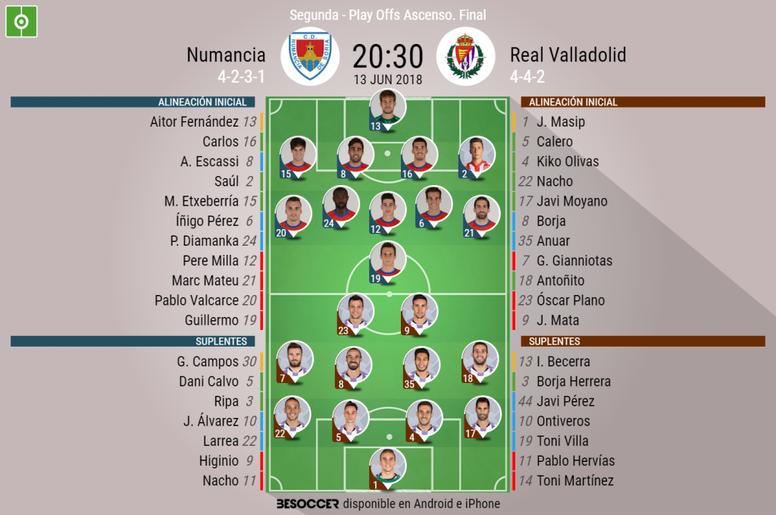 Alineaciones oficiales del Numancia-Valladolid. BeSoccer