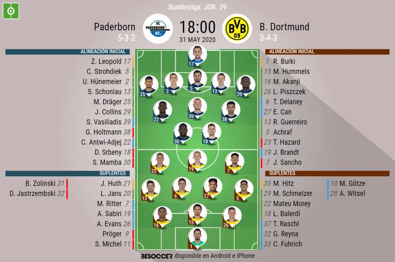 Alineaciones oficiales del Paderborn-Borussia. BeSoccer