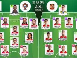 Alineaciones oficiales del Portugal-España de la jornada 2 del Europeo Sub 21. BS