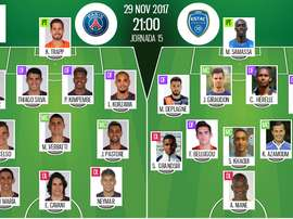 PSG-Troyes: Escalações confirmadas. Goal