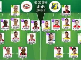 Alineaciones oficiales del PSV-Rostov de la jornada 6 de la Champions League 16-17. BeSoccer