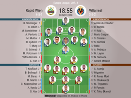 Alineaciones oficiales del Rapid de Viena-Villarreal de Europa League 18-19. BeSoccer