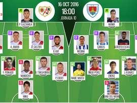 Alineaciones oficiales del Rayo-Numancia de la jornada 10 de la Segunda División 2016-17. BeSoccer