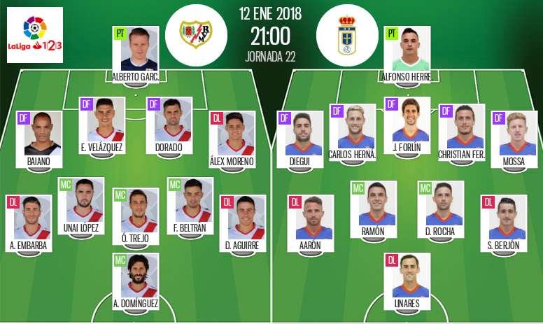 Alineaciones oficiales del Rayo-Oviedo de Segunda 2017-18. BeSoccer