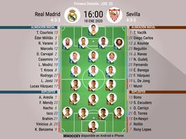 Real Madrid y Sevilla, frente a frente en un gran choque. BeSoccer
