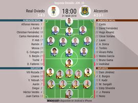 Alineaciones oficiales del Real Oviedo-Alcorcón. BeSoccer