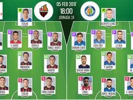 Alineaciones oficiales del Reus-Getafe de la jornada 24 de Segunda División 2016-17. BeSoccer