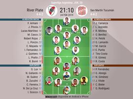 Alineaciones oficiales del River Plate-San Martín. BeSoccer