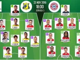 Alineaciones oficiales del Rostov-Bayern Múnich de la Jornada 5 de la Champions 16-17. BeSoccer