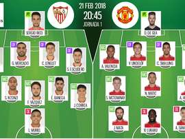 Alineaciones del Sevilla-United de ida de octavos de final de Champions League 17-18. BeSoccer