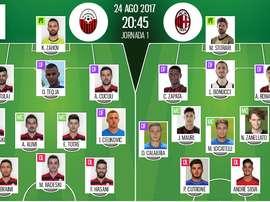 Alineaciones del Shkendija 79-Milan del 'play off' de la Europa League 2017-18. BeSoccer