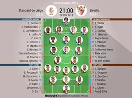 Alineaciones oficiales del Standard-Sevilla. BeSoccer