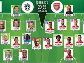 Alineaciones oficiales del Sutton-Arsenal correspondiente a la quinta ronda de la FA Cup. BeSoccer