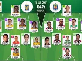 Alineaciones del Tigres-Chivas, partido correspondiente al Campeón de Campeones de México. BeSoccer