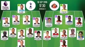 Alineaciones oficiales del Tottenham-Sunderland de la jornada 5 de la Premier League 16-17. BeSoccer