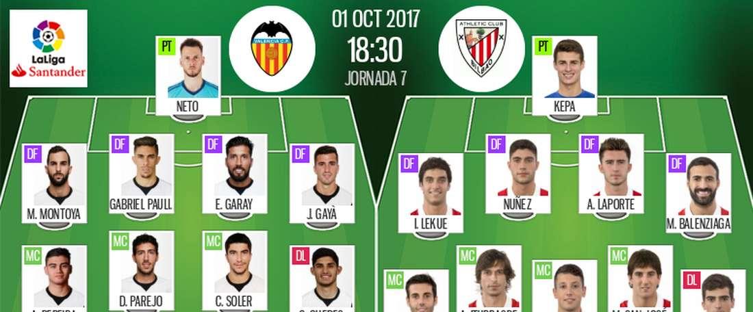 As escalações de Valencia e Athletic Bilbao para este jogo da LaLiga. BeSoccer
