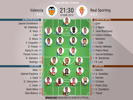 Alineaciones oficiales del Valencia-Sporting. BeSoccer