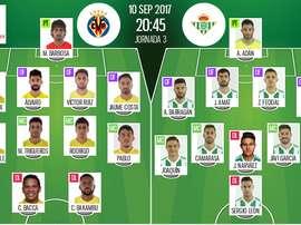 Alineaciones oficiales del Villarreal-Betis de Primera División 2017-18. BeSoccer