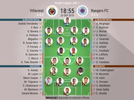 Onces oficiales del Villarreal-Rangers FC. BeSoccer