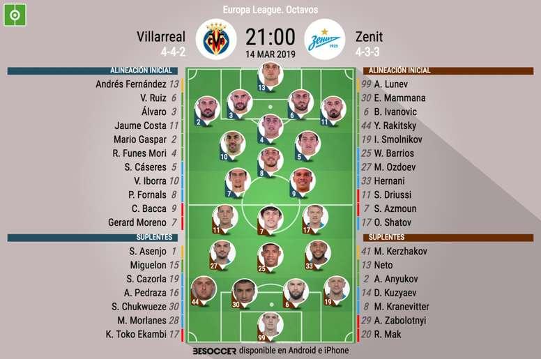 El Villarreal, con más opciones de clasificarse. BeSoccer
