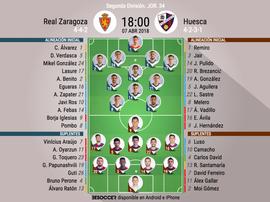 Alineaciones oficiales del Zaragoza-Huesca de Segunda División 17-18. BeSoccer