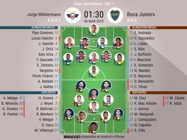 Alineaciones oficiales Jorge Wilstermann-Boca Juniors. BeSoccer