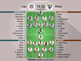 Alineaciones oficiales para el Lugo-Málaga de la jornada 1 de Segunda División 18-19. BeSoccer