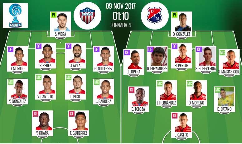 Alineaciones del Junior-Independiente de la final de Copa 2017. BeSoccer