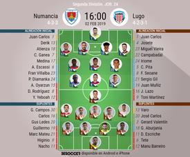 Alineaciones de Numancia y Lugo. BeSoccer